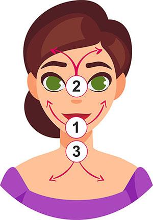 Comment appliquer une crème visage